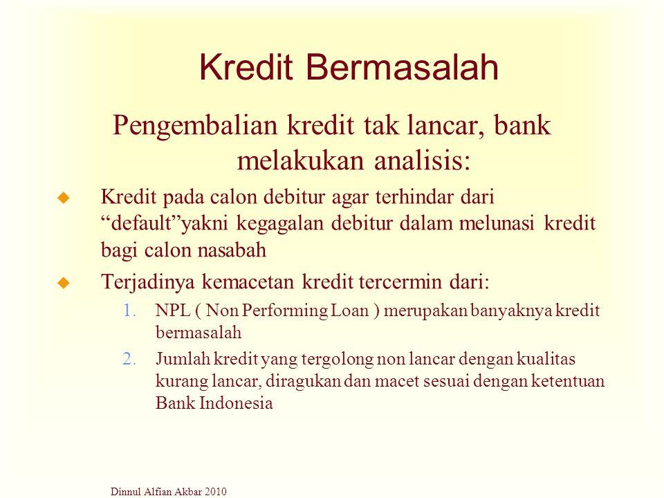 Pengembalian kredit tak lancar, bank melakukan analisis: