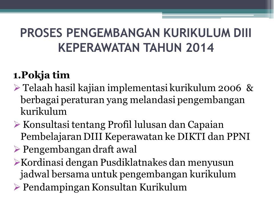 PROSES PENGEMBANGAN KURIKULUM DIII KEPERAWATAN TAHUN 2014
