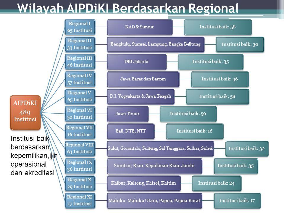 Wilayah AIPDiKI Berdasarkan Regional