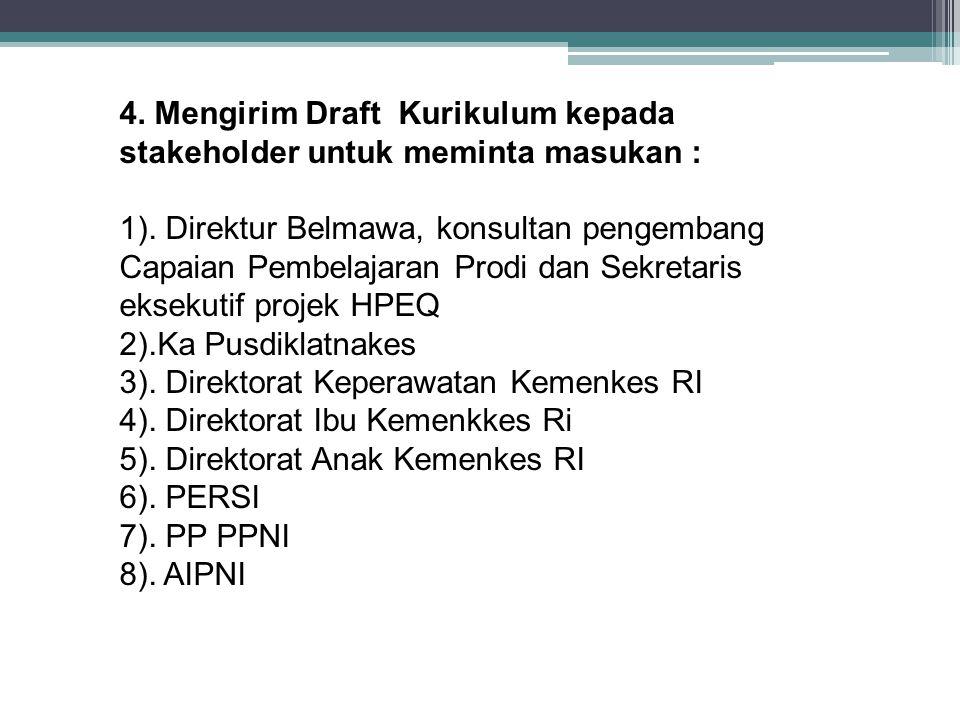 4. Mengirim Draft Kurikulum kepada stakeholder untuk meminta masukan :