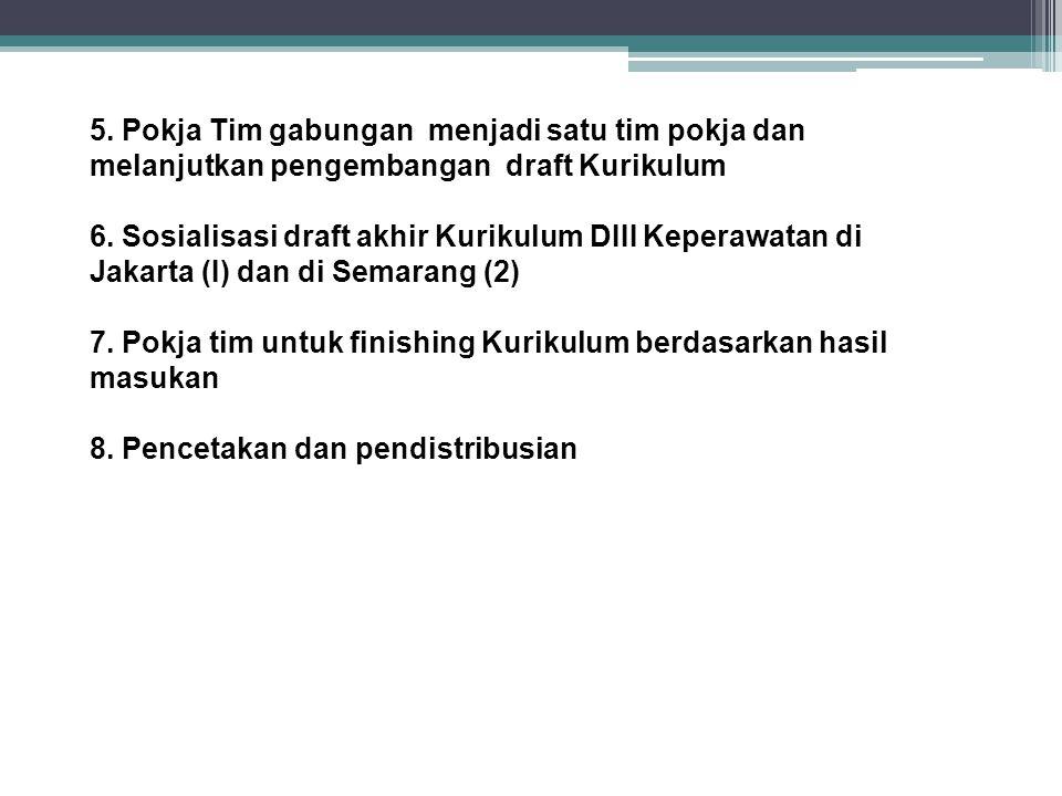 5. Pokja Tim gabungan menjadi satu tim pokja dan melanjutkan pengembangan draft Kurikulum