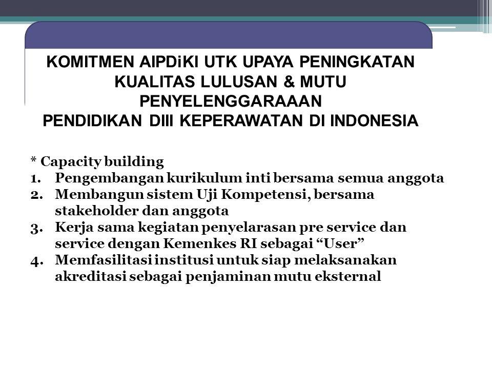 PENDIDIKAN DIII KEPERAWATAN DI INDONESIA