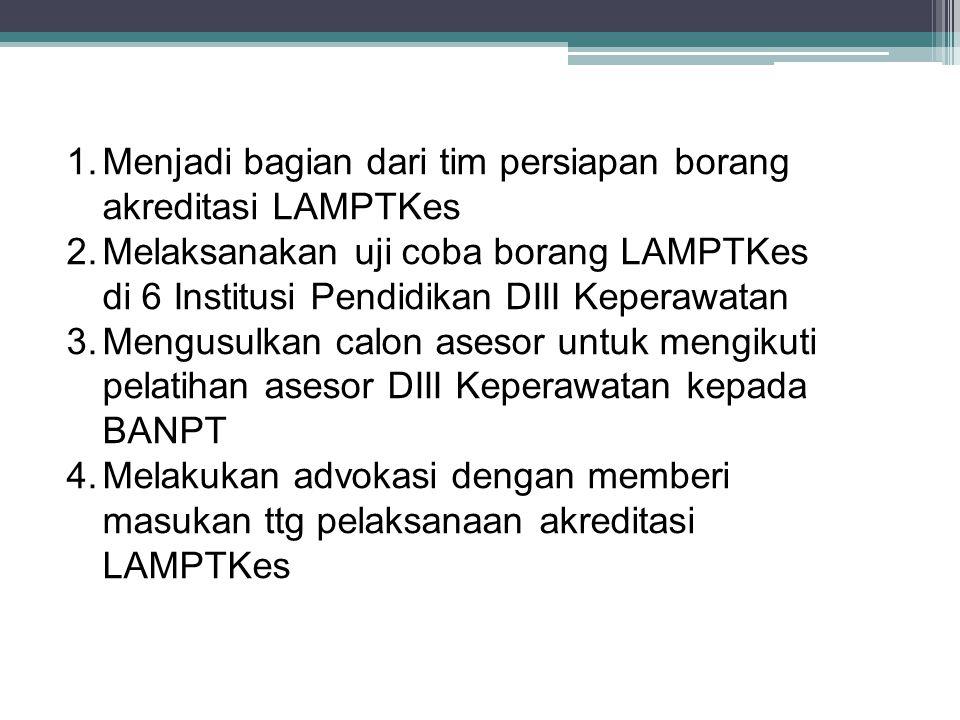 Menjadi bagian dari tim persiapan borang akreditasi LAMPTKes