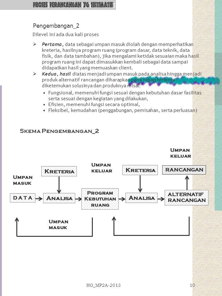 Pengembangan_2 Skema Pengembangan_2 Kreteria Analisa