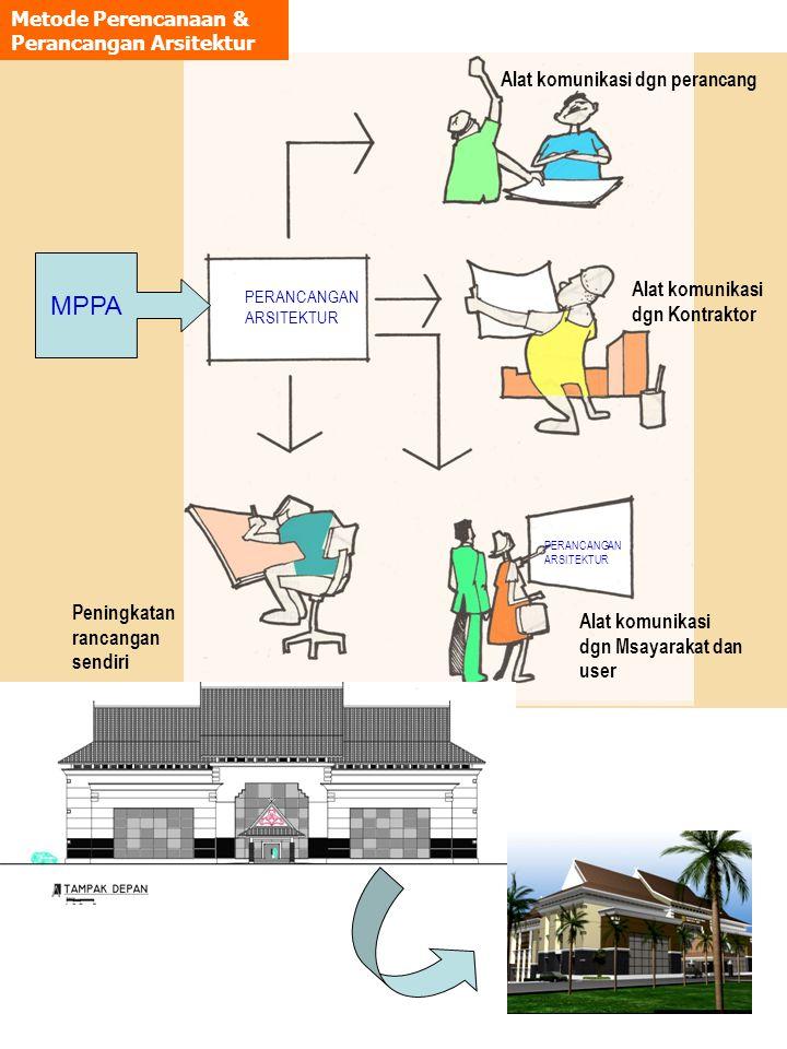 MPPA Metode Perencanaan & Perancangan Arsitektur