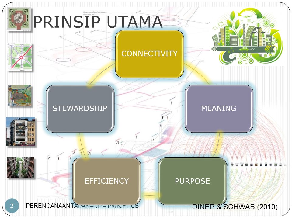 PRINSIP UTAMA CONNECTIVITY MEANING PURPOSE EFFICIENCY STEWARDSHIP