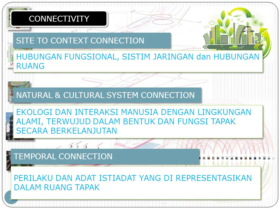 CONNECTIVITY SITE TO CONTEXT CONNECTION. HUBUNGAN FUNGSIONAL, SISTIM JARINGAN dan HUBUNGAN RUANG. NATURAL & CULTURAL SYSTEM CONNECTION.