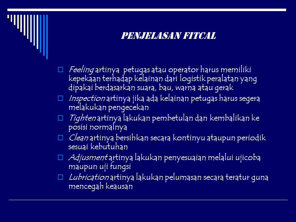 Penjelasan FITCAL