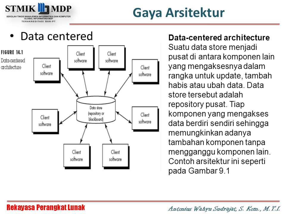 Gaya Arsitektur Data centered Data-centered architecture