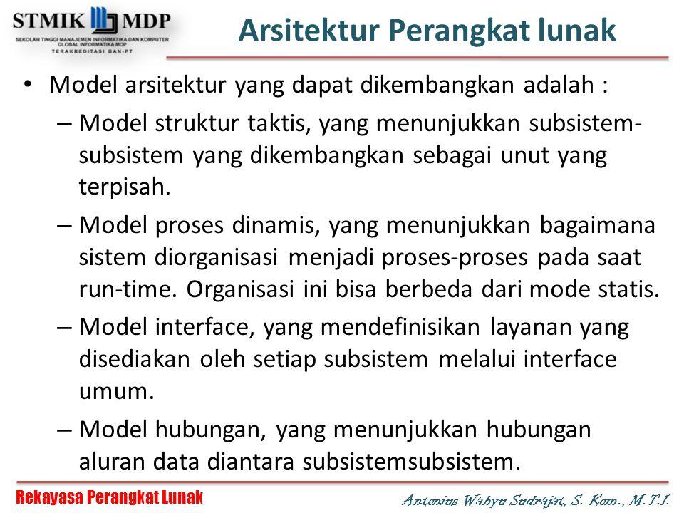 Arsitektur Perangkat lunak