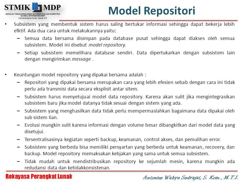 Model Repositori