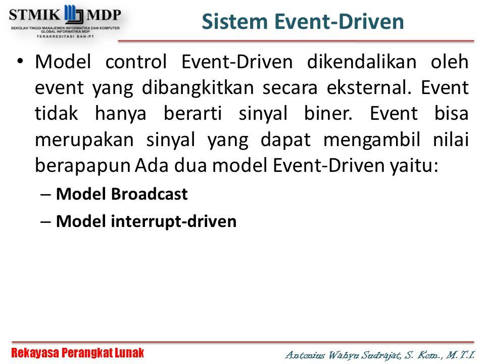 Sistem Event-Driven