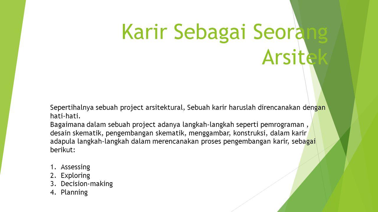 Karir Sebagai Seorang Arsitek