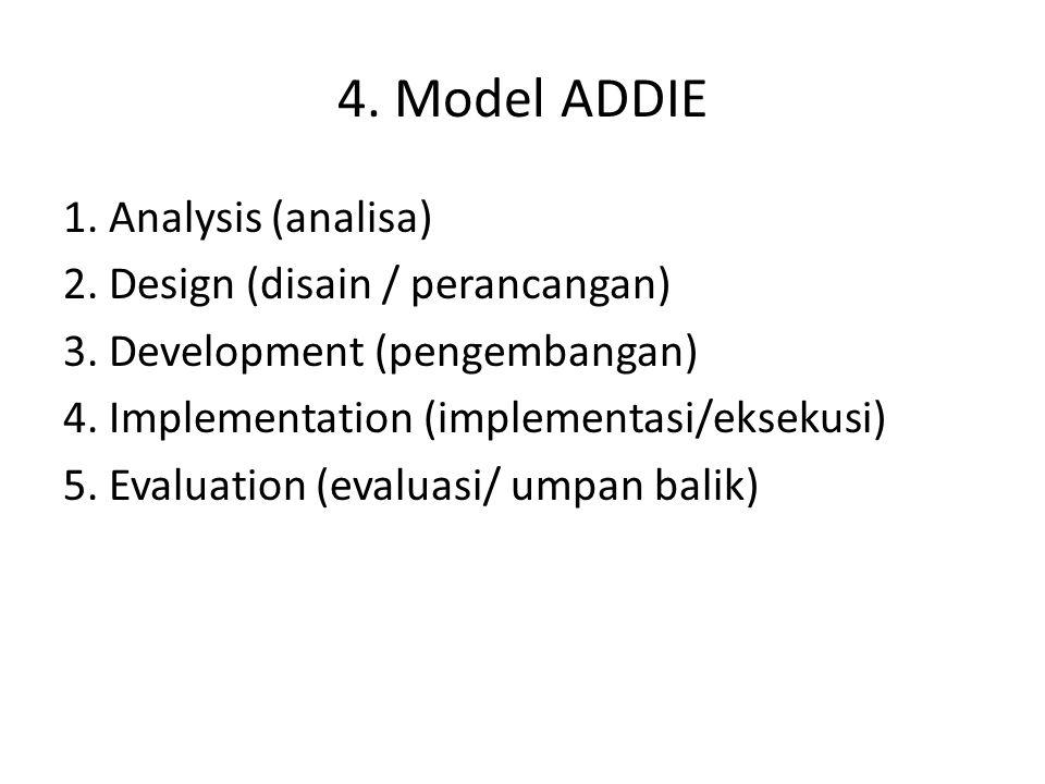 4. Model ADDIE