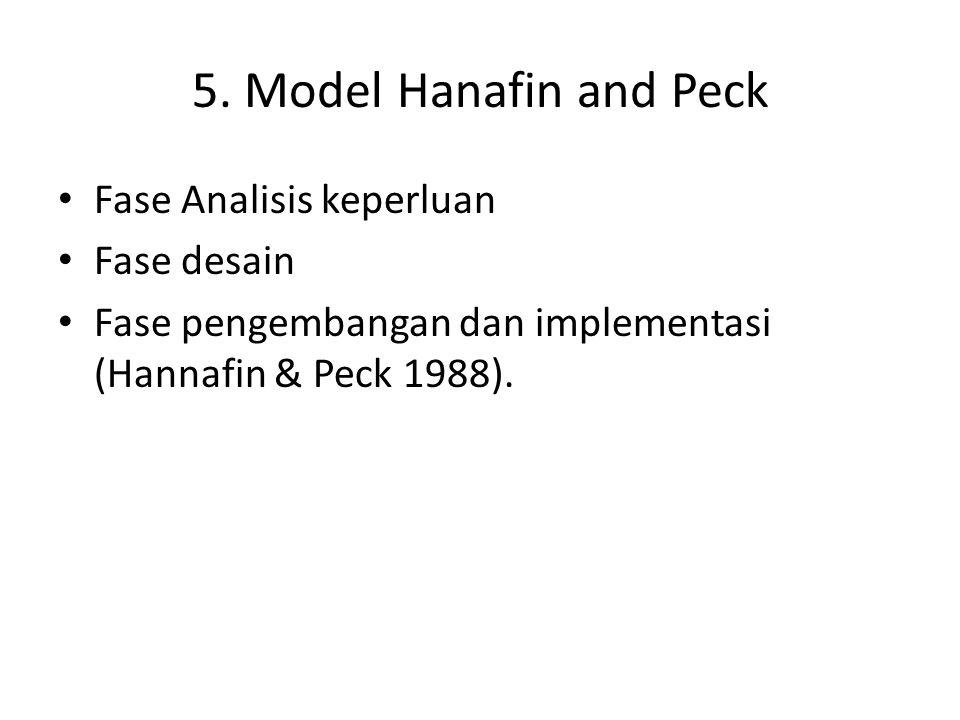 5. Model Hanafin and Peck Fase Analisis keperluan Fase desain