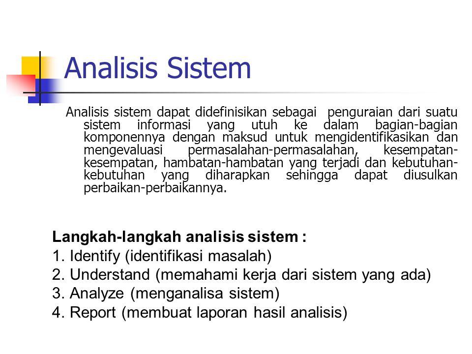 Analisis Sistem Langkah-langkah analisis sistem :