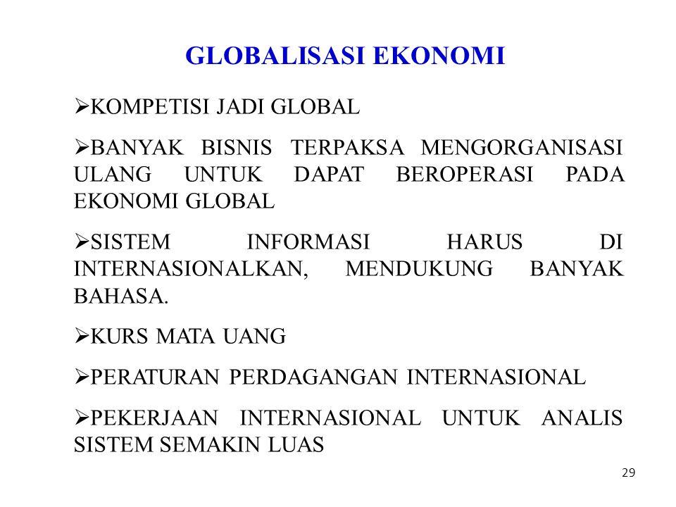 GLOBALISASI EKONOMI KOMPETISI JADI GLOBAL