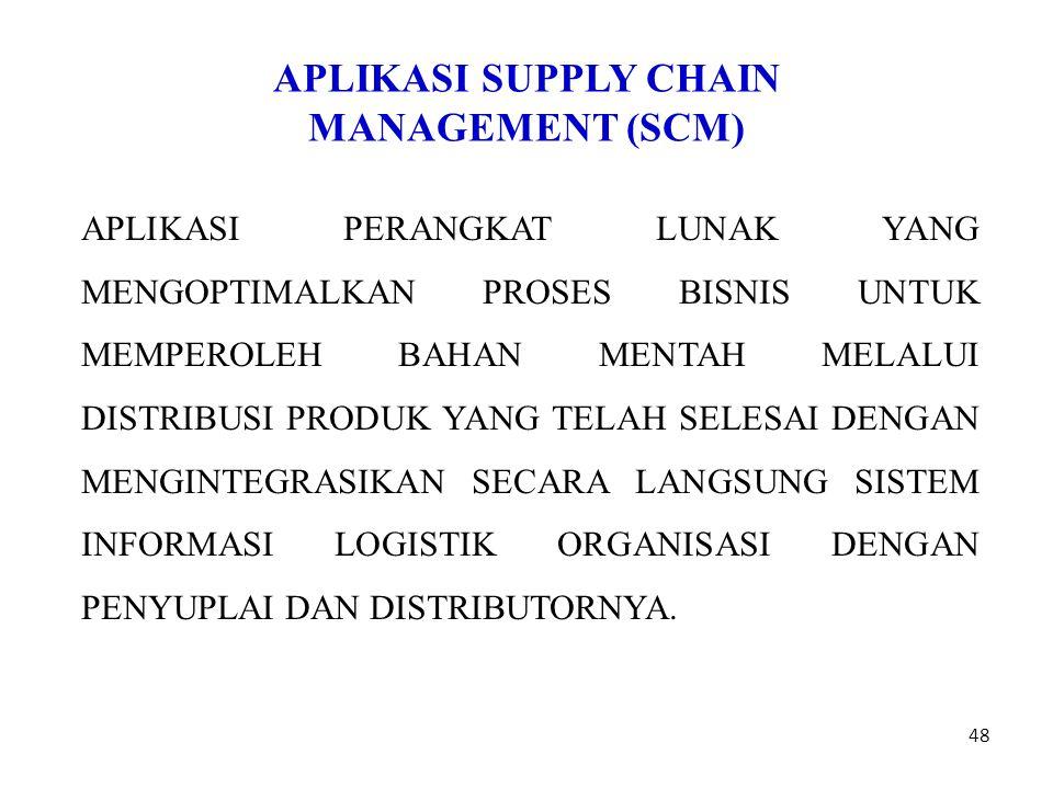 APLIKASI SUPPLY CHAIN MANAGEMENT (SCM)