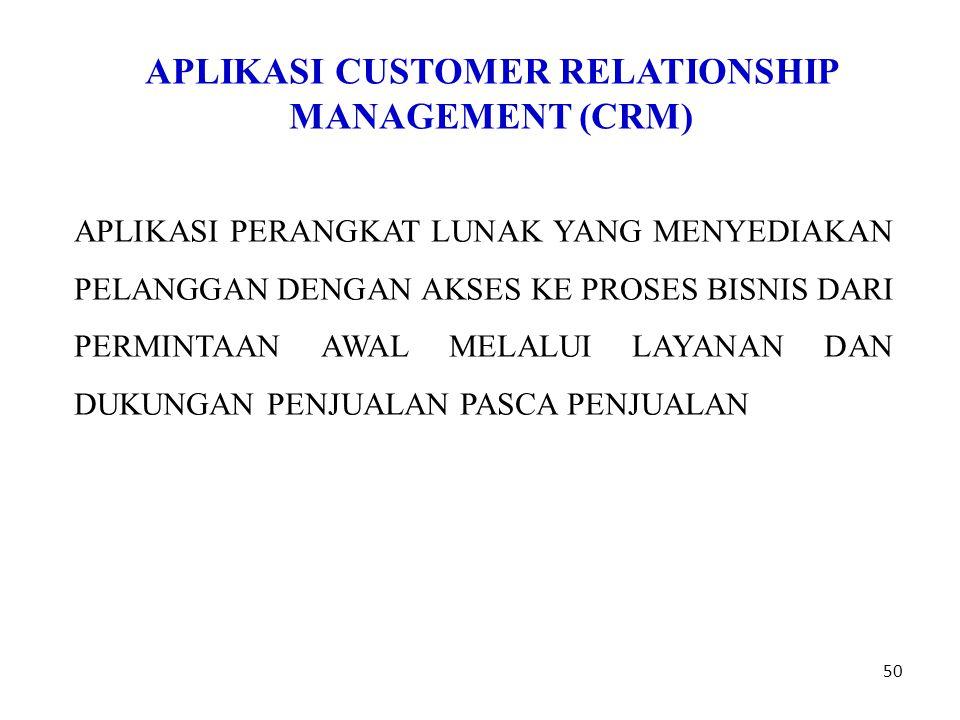 APLIKASI CUSTOMER RELATIONSHIP MANAGEMENT (CRM)
