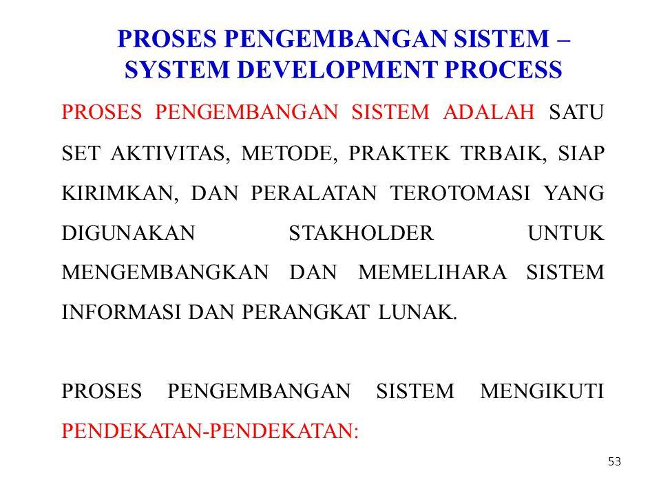 PROSES PENGEMBANGAN SISTEM – SYSTEM DEVELOPMENT PROCESS