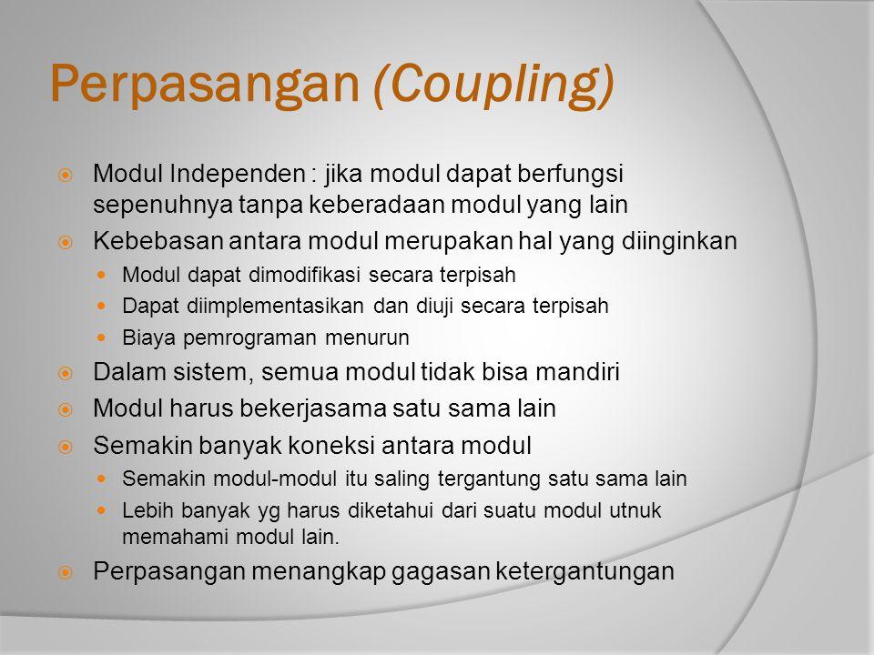 Perpasangan (Coupling)