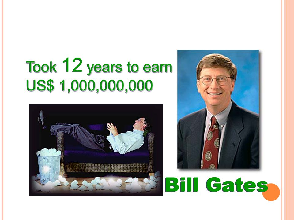 Bill Gates Took 12 years to earn US$ 1,000,000,000