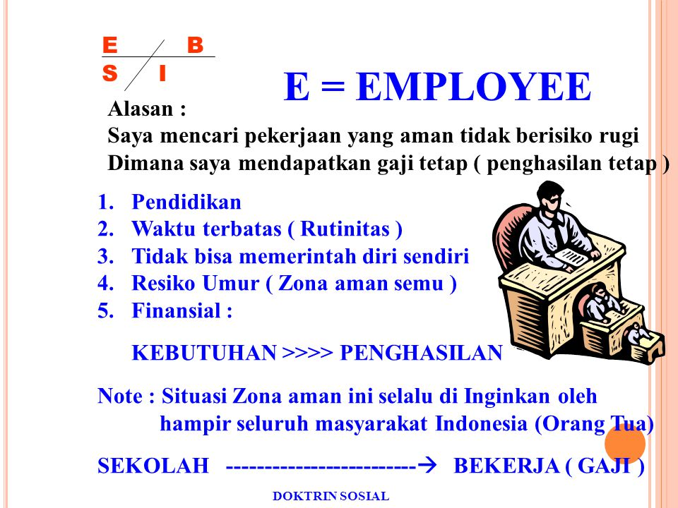 E = EMPLOYEE E B S I Alasan :