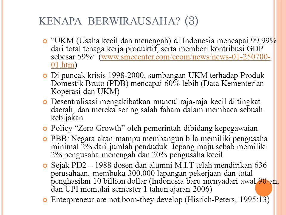 KENAPA BERWIRAUSAHA (3)