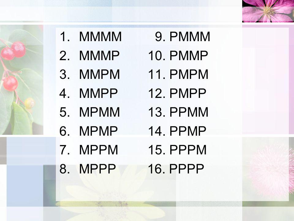 MMMM 9. PMMM MMMP 10. PMMP. MMPM 11. PMPM. MMPP 12. PMPP. MPMM 13. PPMM. MPMP 14. PPMP. MPPM 15. PPPM.