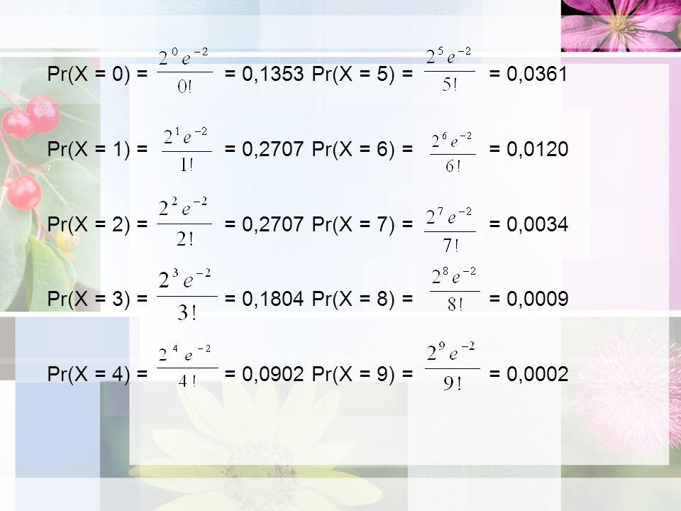 Pr(X = 0) = = 0,1353 Pr(X = 5) = = 0,0361 Pr(X = 1) = = 0,2707 Pr(X = 6) = = 0,0120.
