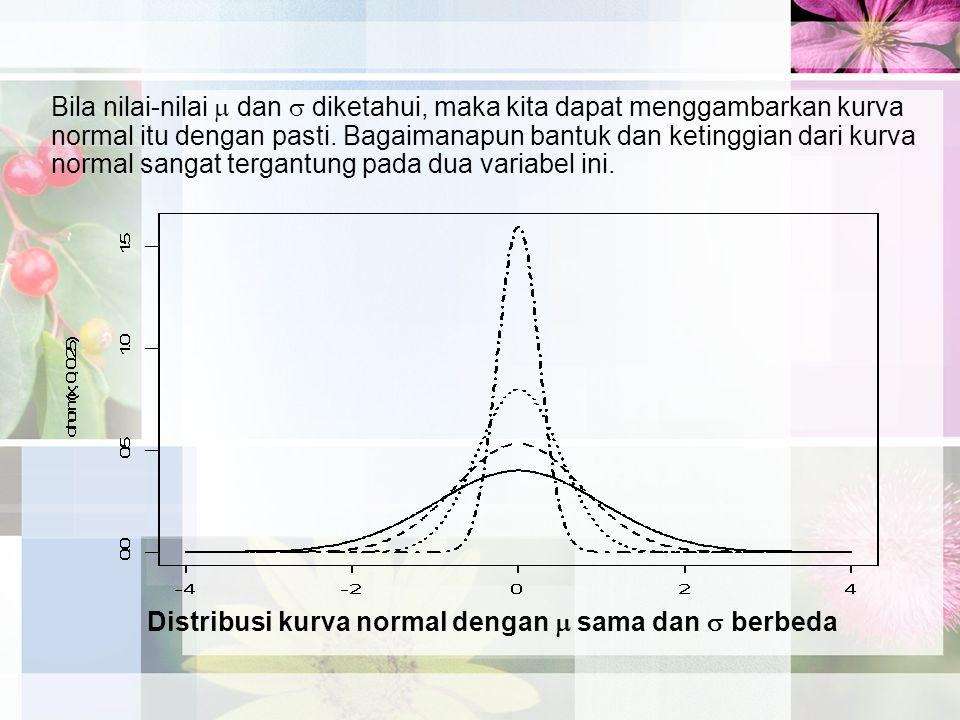 Distribusi kurva normal dengan  sama dan  berbeda
