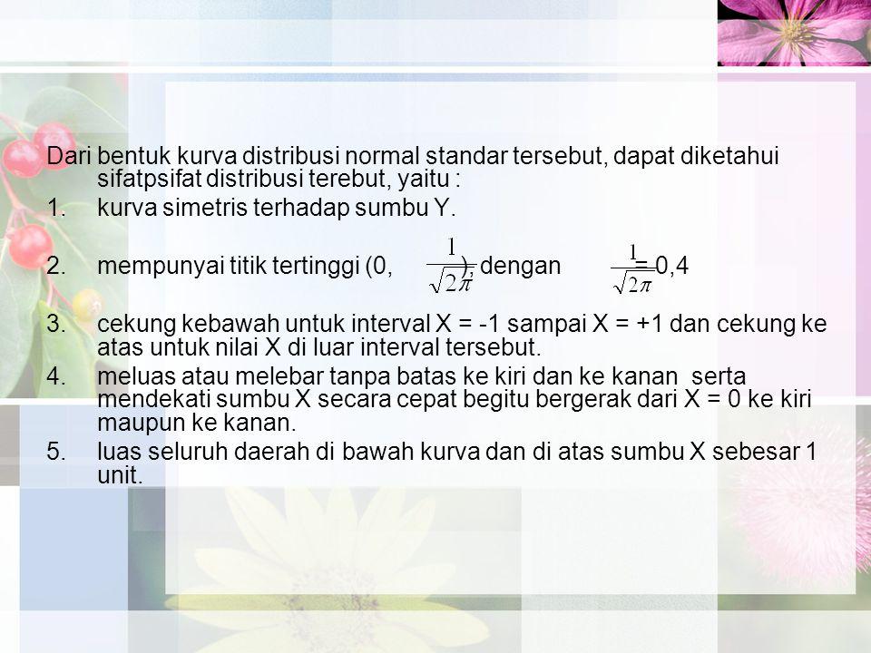 Dari bentuk kurva distribusi normal standar tersebut, dapat diketahui sifatpsifat distribusi terebut, yaitu :
