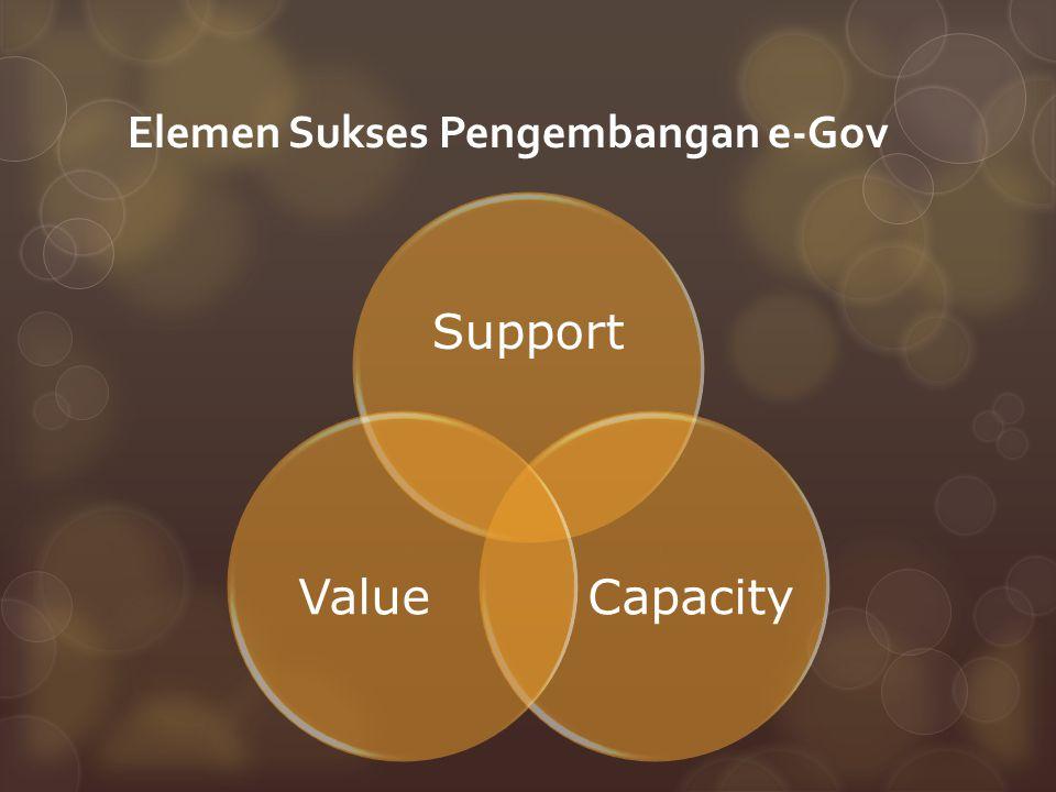 Elemen Sukses Pengembangan e-Gov