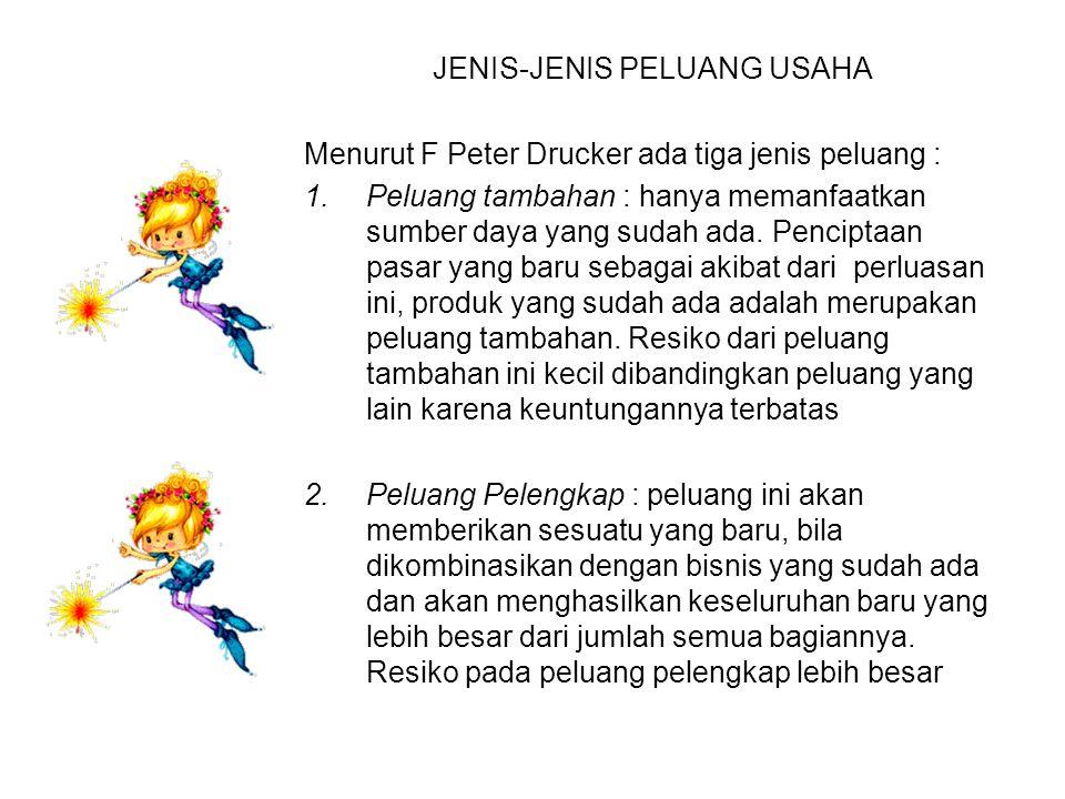 JENIS-JENIS PELUANG USAHA