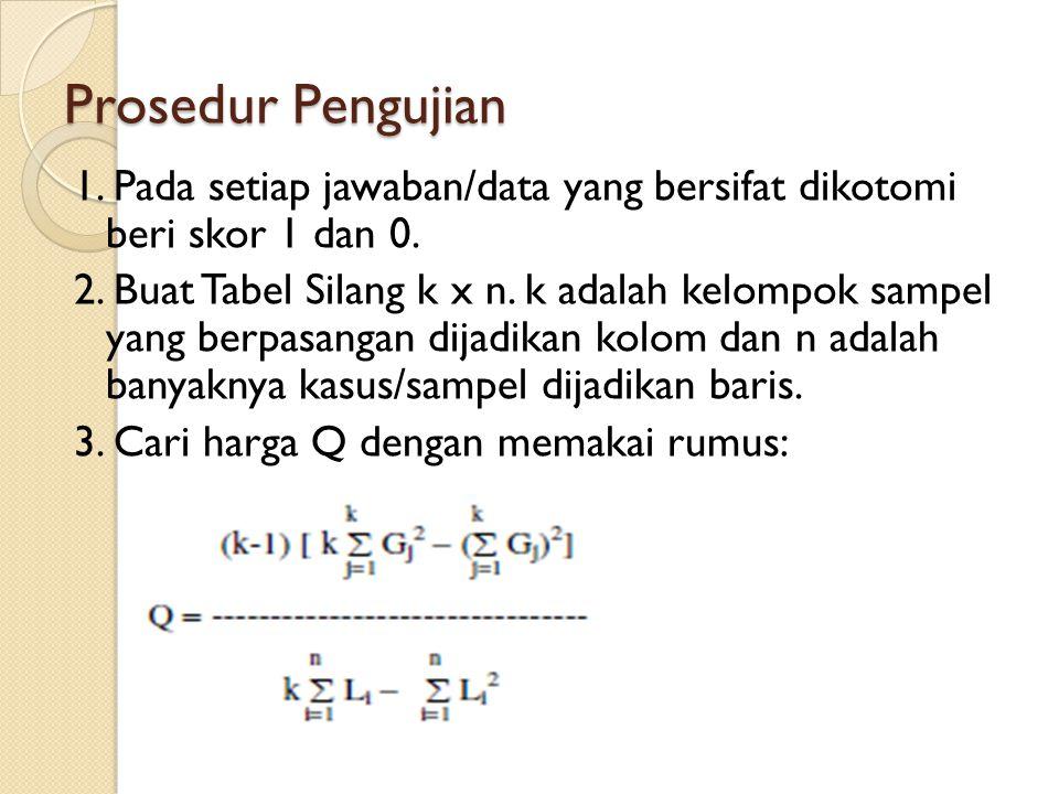 Prosedur Pengujian 1. Pada setiap jawaban/data yang bersifat dikotomi beri skor 1 dan 0.