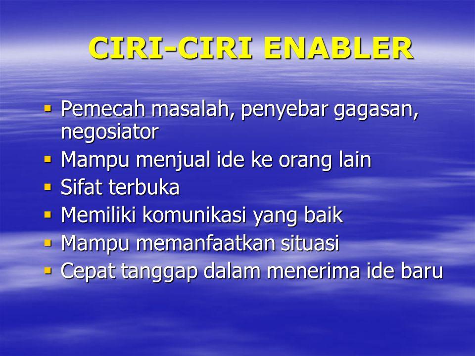 CIRI-CIRI ENABLER Pemecah masalah, penyebar gagasan, negosiator