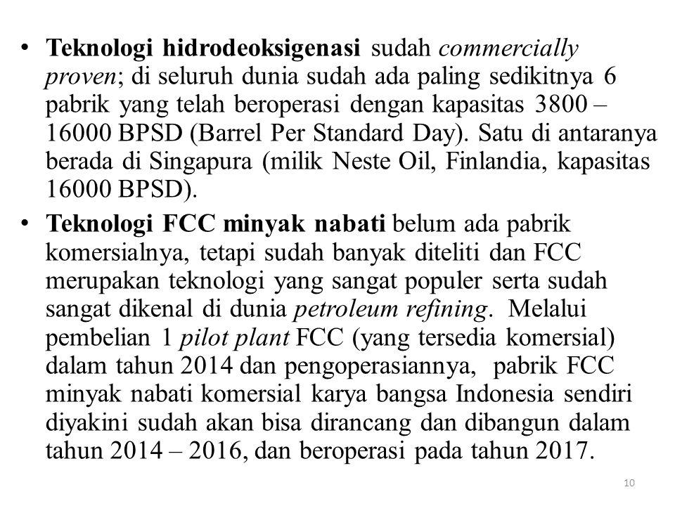 Teknologi hidrodeoksigenasi sudah commercially proven; di seluruh dunia sudah ada paling sedikitnya 6 pabrik yang telah beroperasi dengan kapasitas 3800 – 16000 BPSD (Barrel Per Standard Day). Satu di antaranya berada di Singapura (milik Neste Oil, Finlandia, kapasitas 16000 BPSD).