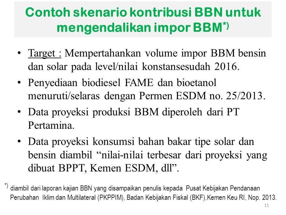 Contoh skenario kontribusi BBN untuk mengendalikan impor BBM*)