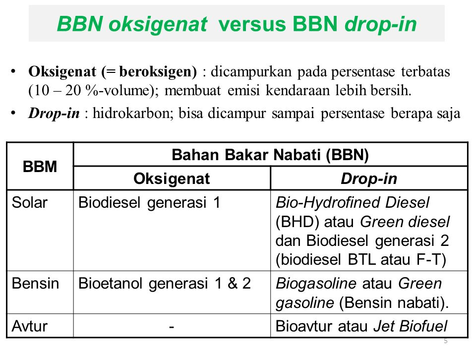BBN oksigenat versus BBN drop-in