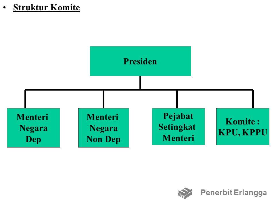 Struktur Komite Presiden Menteri Negara Dep Menteri Negara Non Dep
