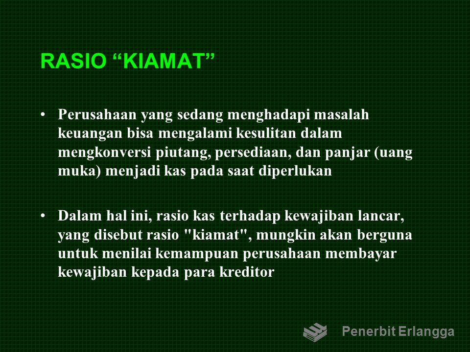 RASIO KIAMAT