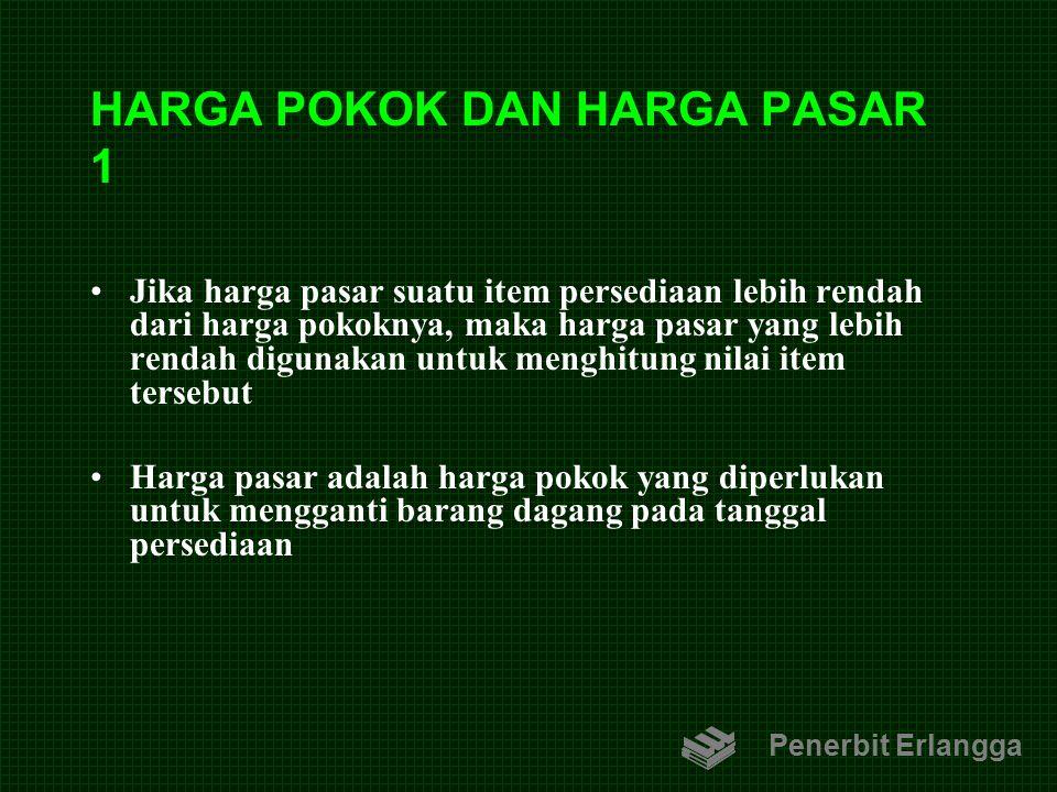 HARGA POKOK DAN HARGA PASAR 1