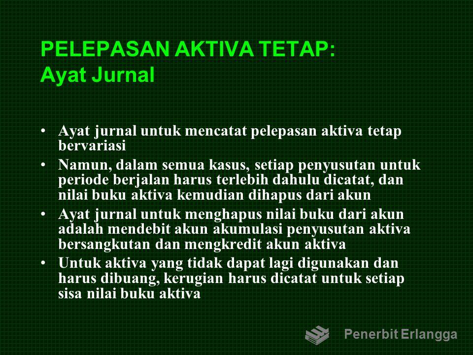 PELEPASAN AKTIVA TETAP: Ayat Jurnal