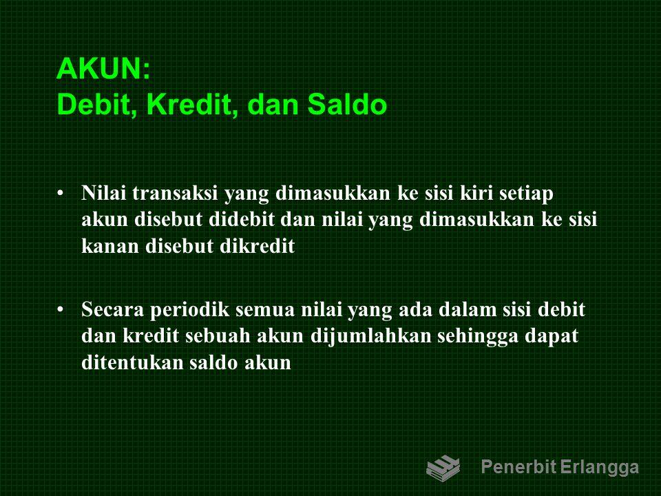 AKUN: Debit, Kredit, dan Saldo