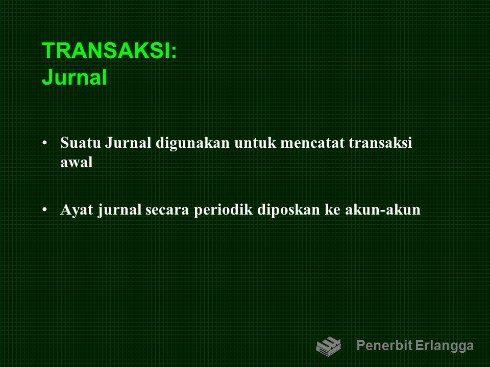 TRANSAKSI: Jurnal Suatu Jurnal digunakan untuk mencatat transaksi awal