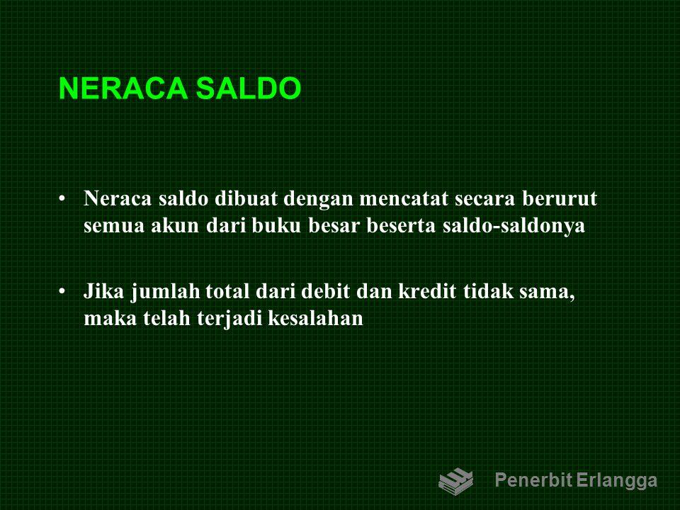 NERACA SALDO Neraca saldo dibuat dengan mencatat secara berurut semua akun dari buku besar beserta saldo-saldonya.