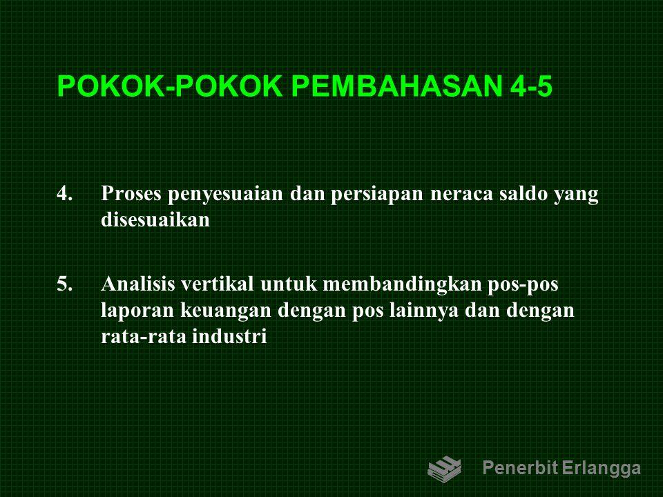 POKOK-POKOK PEMBAHASAN 4-5