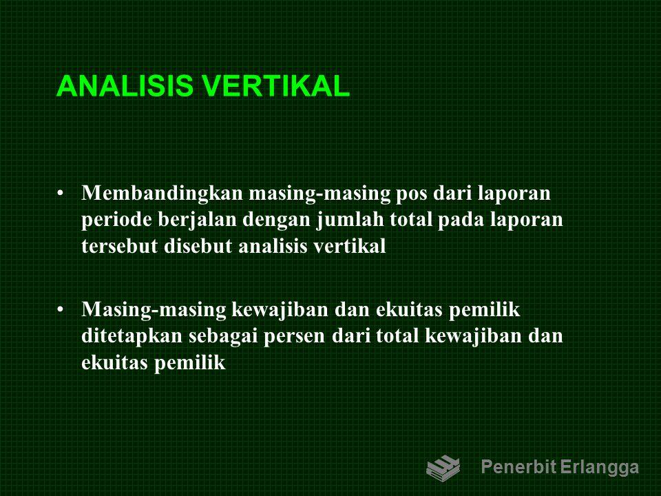 ANALISIS VERTIKAL Membandingkan masing-masing pos dari laporan periode berjalan dengan jumlah total pada laporan tersebut disebut analisis vertikal.