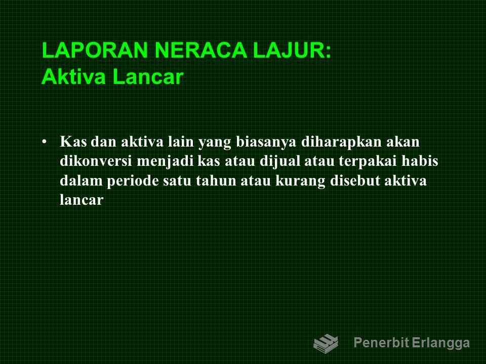 LAPORAN NERACA LAJUR: Aktiva Lancar