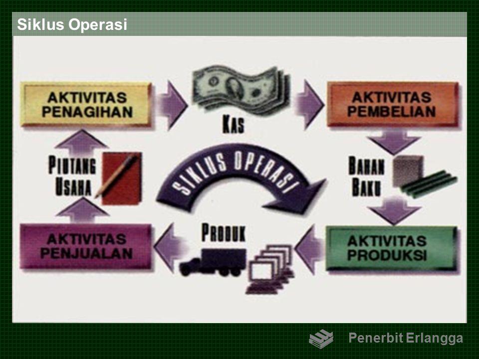 Siklus Operasi Penerbit Erlangga